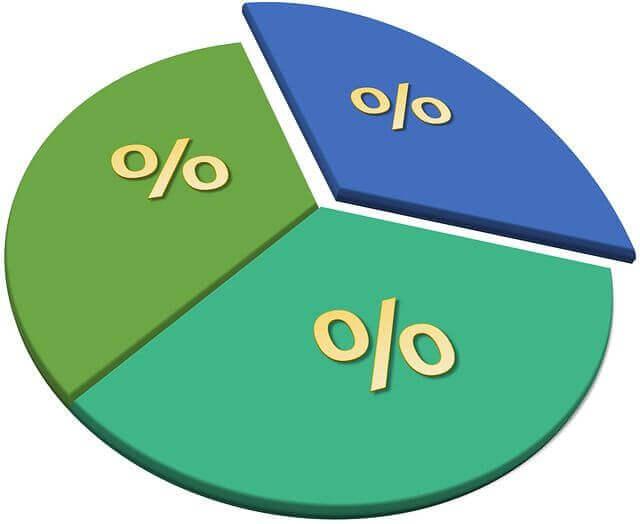 ネットでお金を稼いでいる人はたったの1割